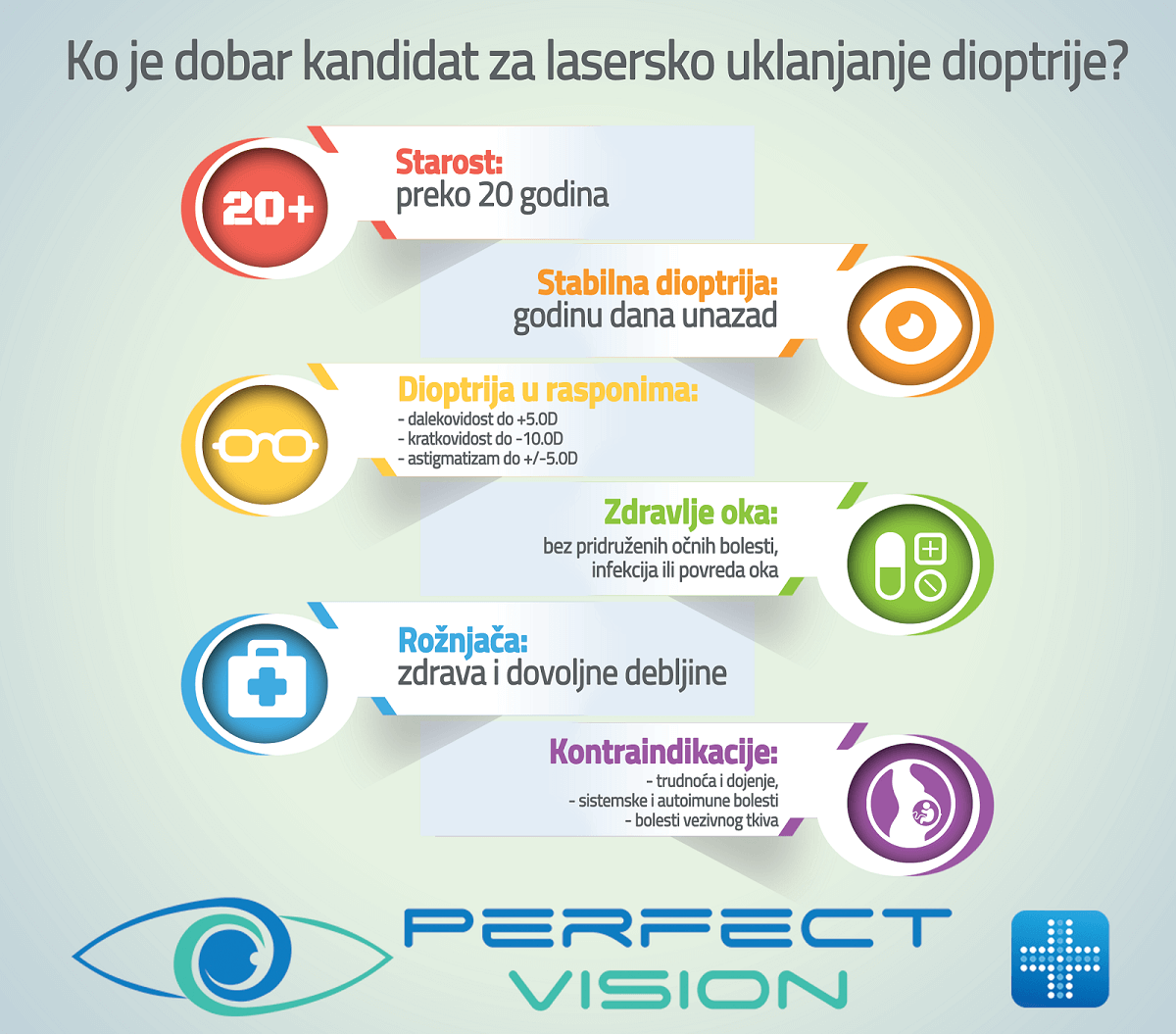 Ko je dobar kandidat za lasersko uklanjanje dioptrije